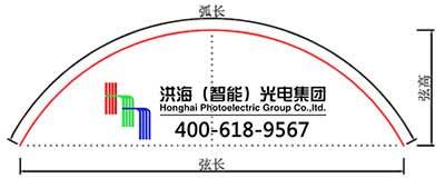 长 弦长 弦高的计算方法