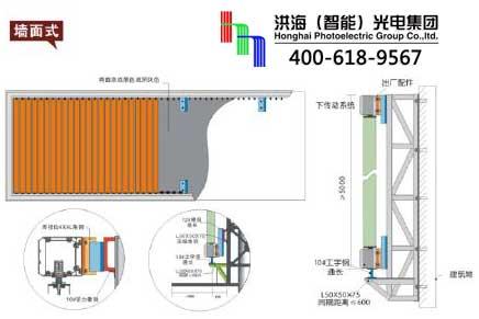楼顶三面翻,墙体三面翻,单立柱三面翻广告牌结构剖析图
