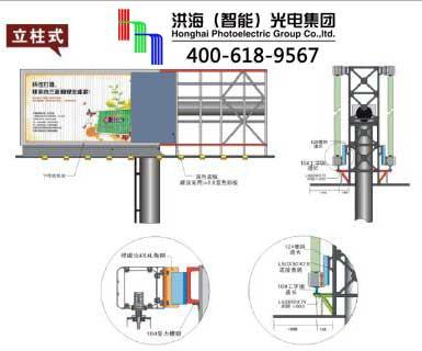 三面立柱广告牌结构图