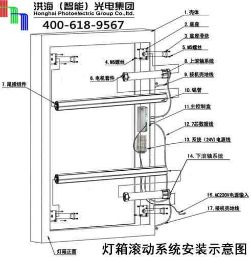 控制盒7芯数据线系统直流24v电源线下滚轴系统灯箱