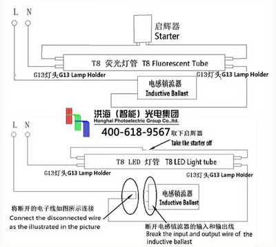 传统日光灯管更换led灯管改造方法